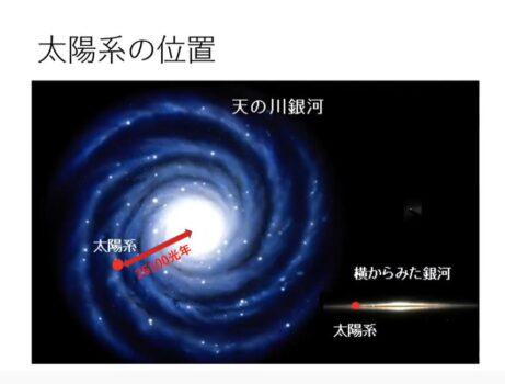 2019/11/14田上博士『宇宙とちょっとスピリチュアル』 皆さんを宇宙の彼方までお連れします